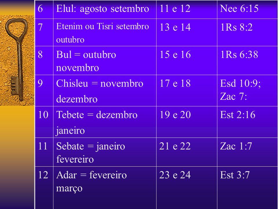 Sebate = janeiro fevereiro 21 e 22 Zac 1:7 12 Adar = fevereiro março