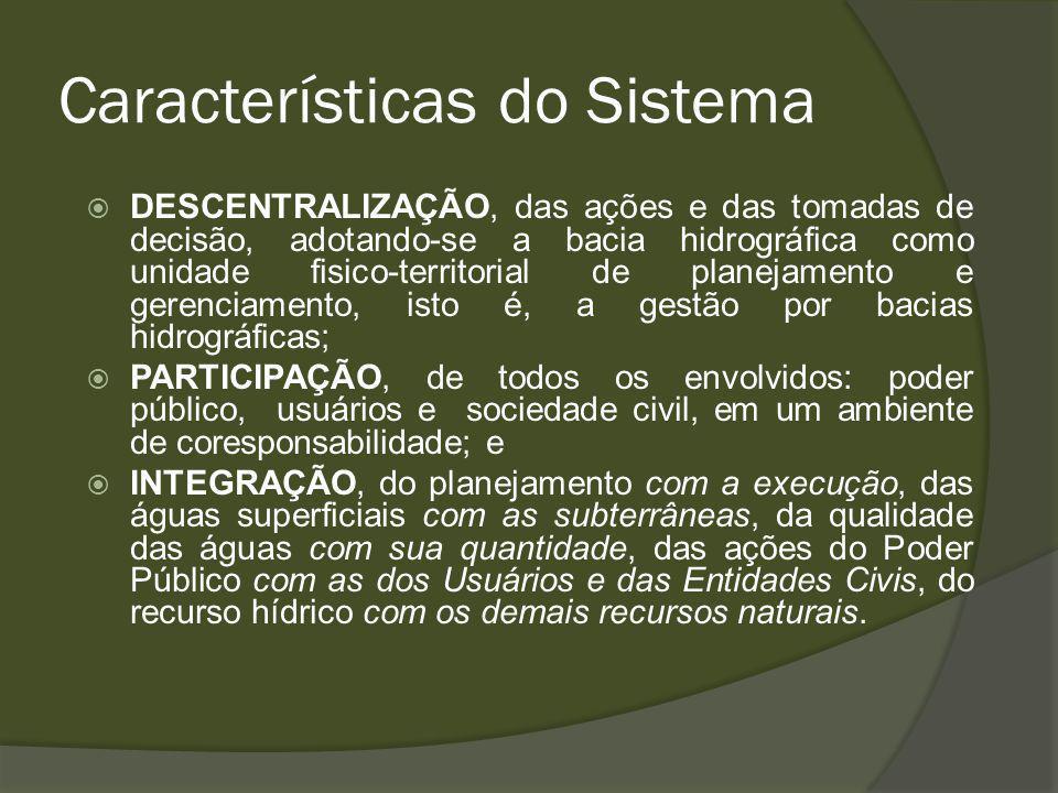 Características do Sistema