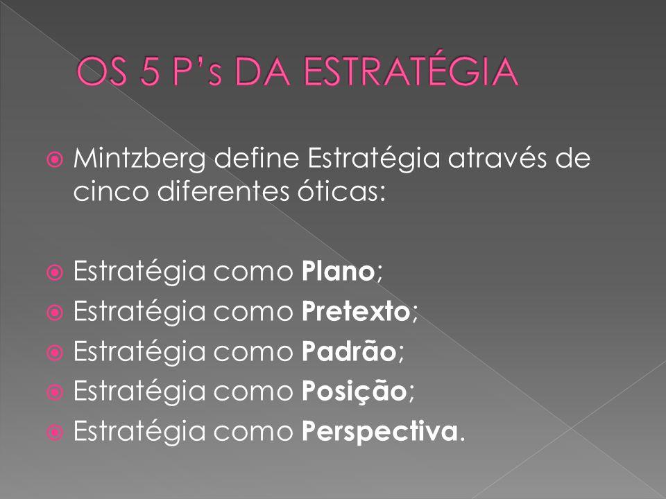OS 5 P's DA ESTRATÉGIA Mintzberg define Estratégia através de cinco diferentes óticas: Estratégia como Plano;