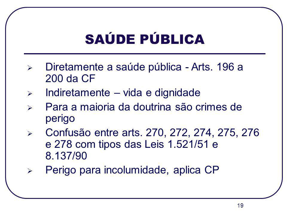 SAÚDE PÚBLICA Diretamente a saúde pública - Arts. 196 a 200 da CF