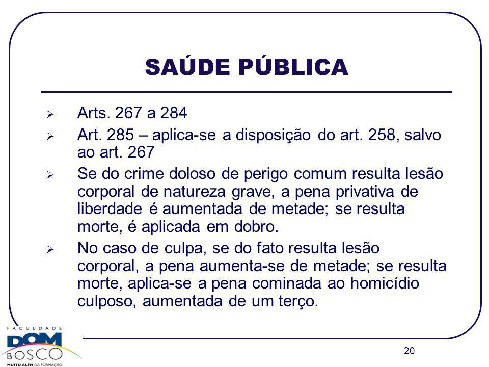 SAÚDE PÚBLICA Arts. 267 a 284. Art. 285 – aplica-se a disposição do art. 258, salvo ao art. 267.