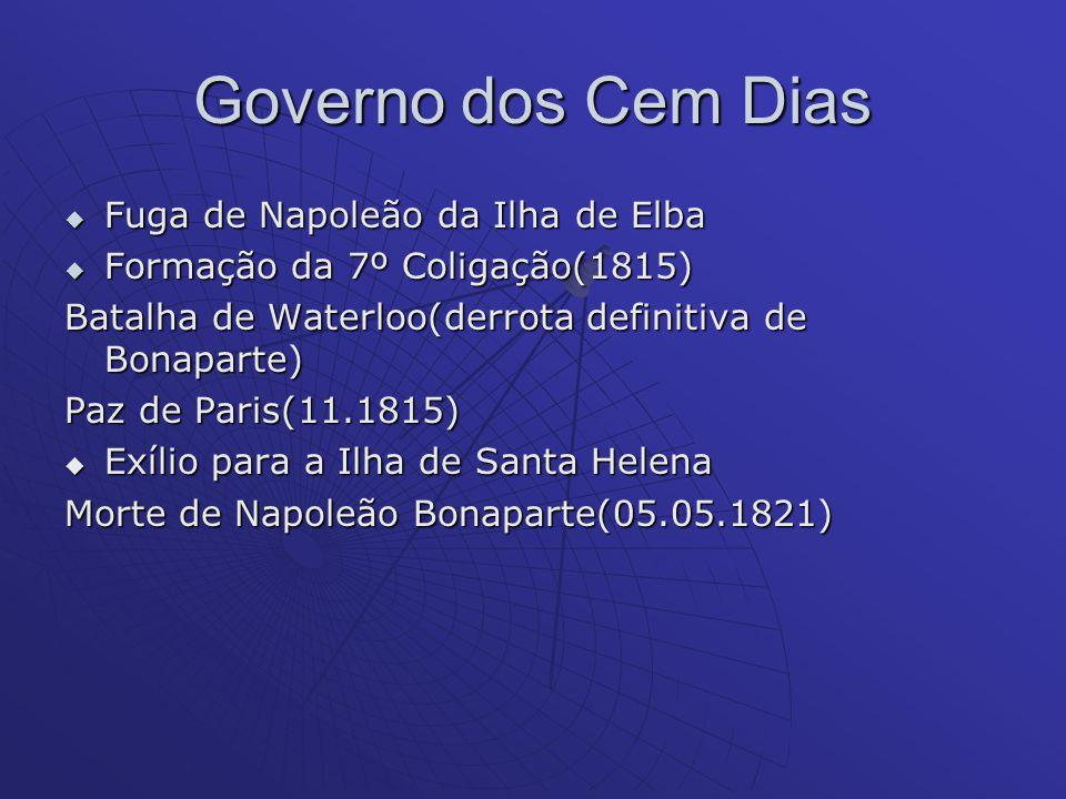 Governo dos Cem Dias Fuga de Napoleão da Ilha de Elba