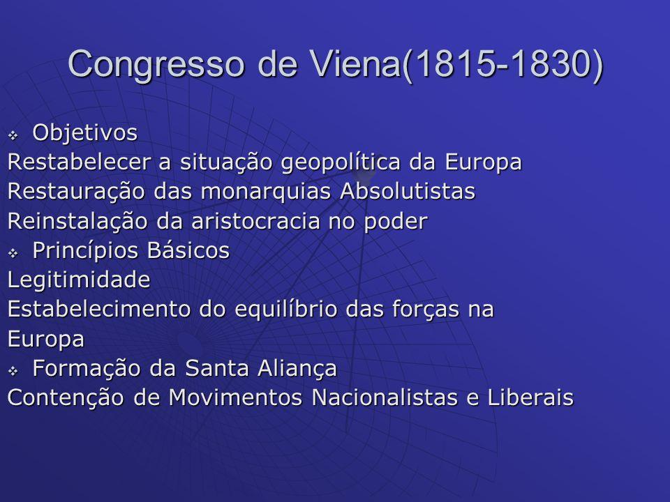 Congresso de Viena(1815-1830) Objetivos