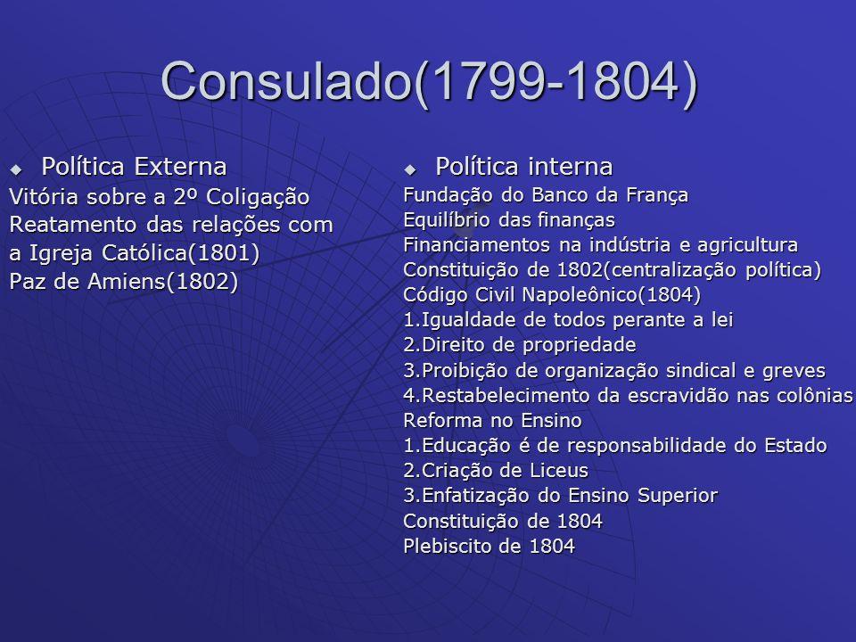 Consulado(1799-1804) Política Externa Política interna