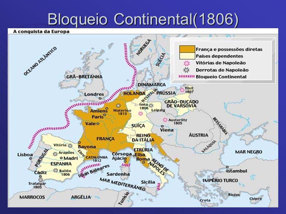 Bloqueio Continental(1806)