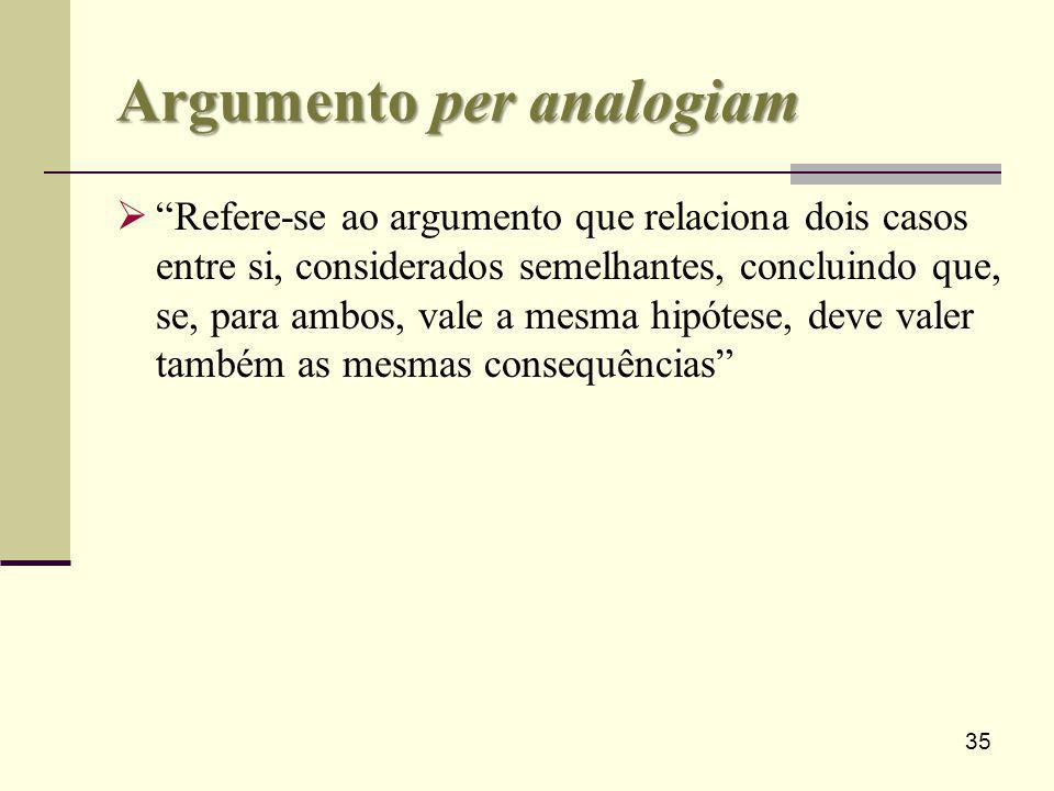 Argumento per analogiam