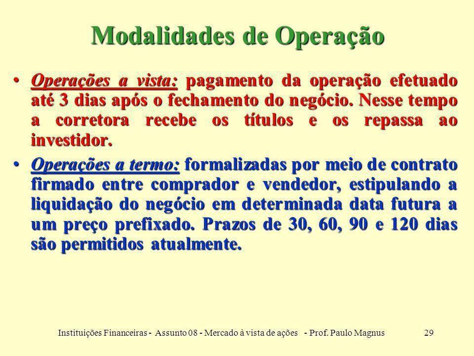 Modalidades de Operação