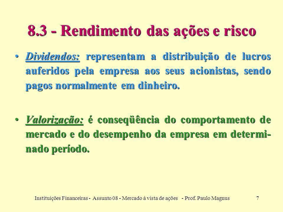 8.3 - Rendimento das ações e risco