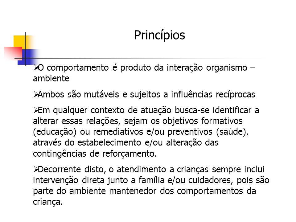 Princípios O comportamento é produto da interação organismo – ambiente