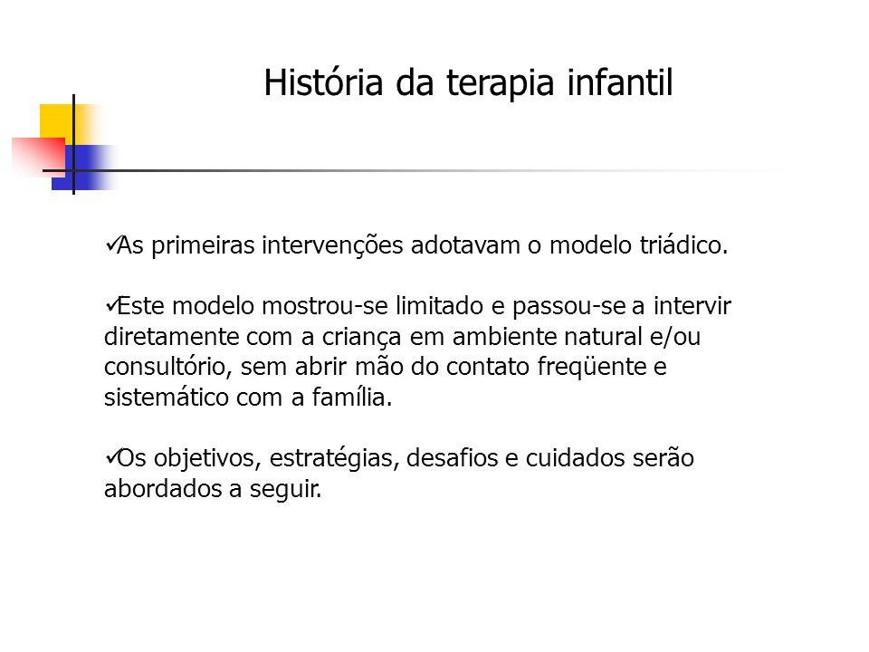 História da terapia infantil