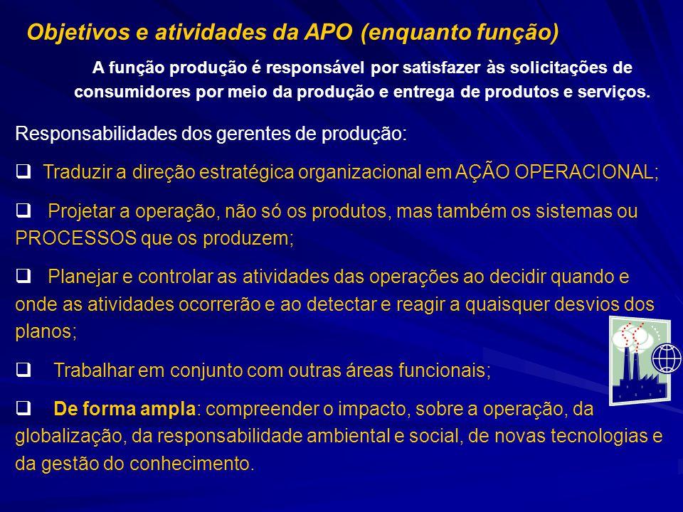 Objetivos e atividades da APO (enquanto função)