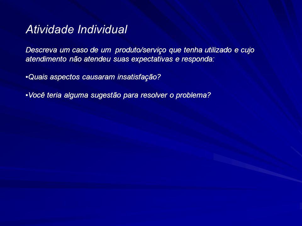 Atividade Individual Descreva um caso de um produto/serviço que tenha utilizado e cujo atendimento não atendeu suas expectativas e responda: