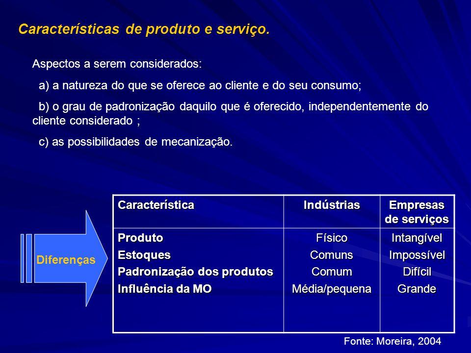 Características de produto e serviço.