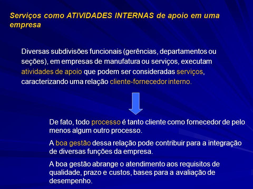 Serviços como ATIVIDADES INTERNAS de apoio em uma empresa