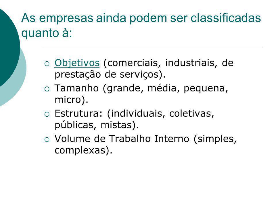 As empresas ainda podem ser classificadas quanto à: