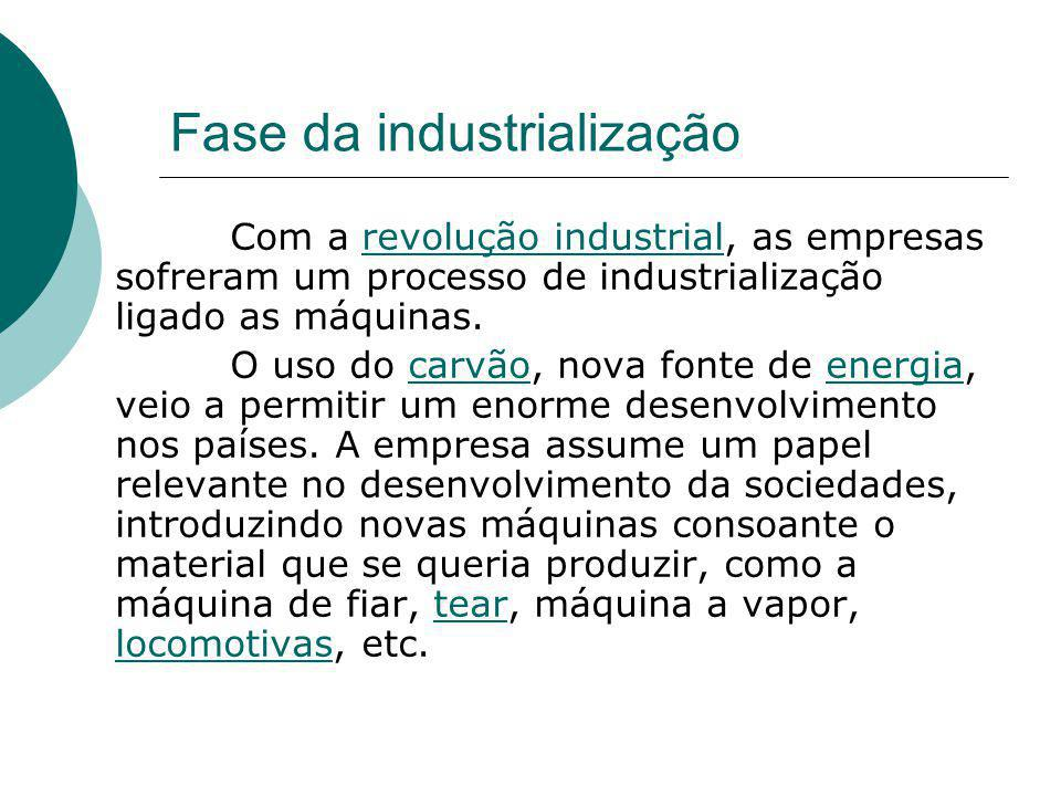 Fase da industrialização