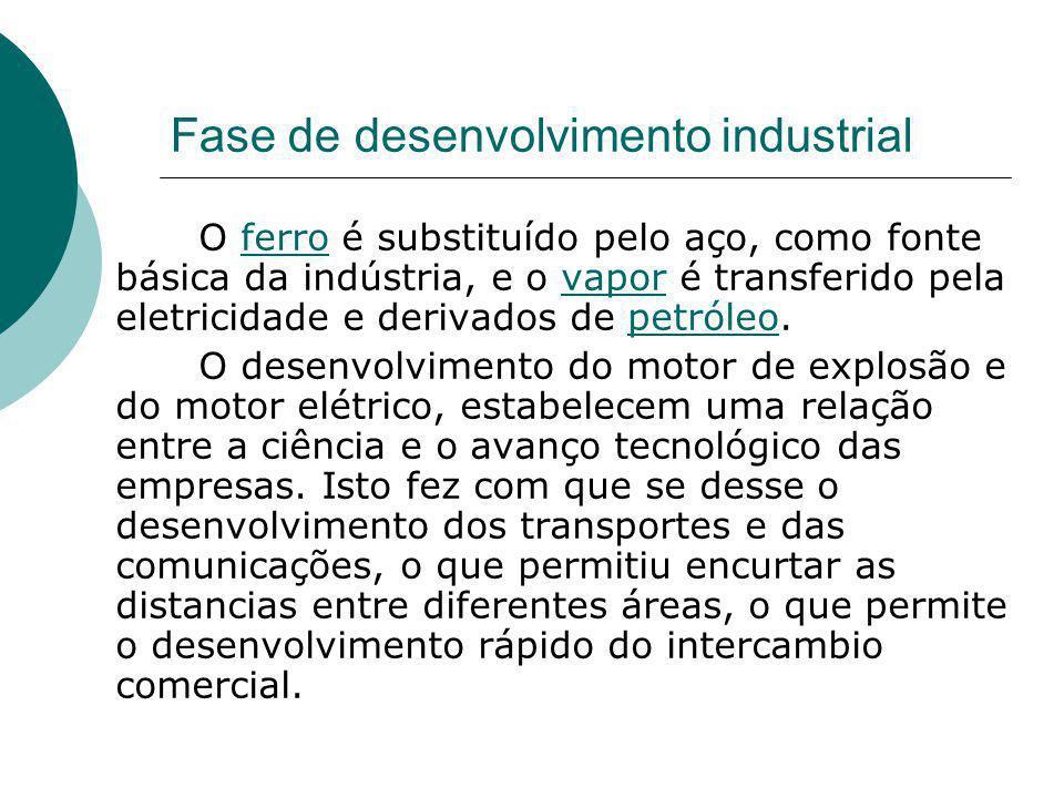 Fase de desenvolvimento industrial