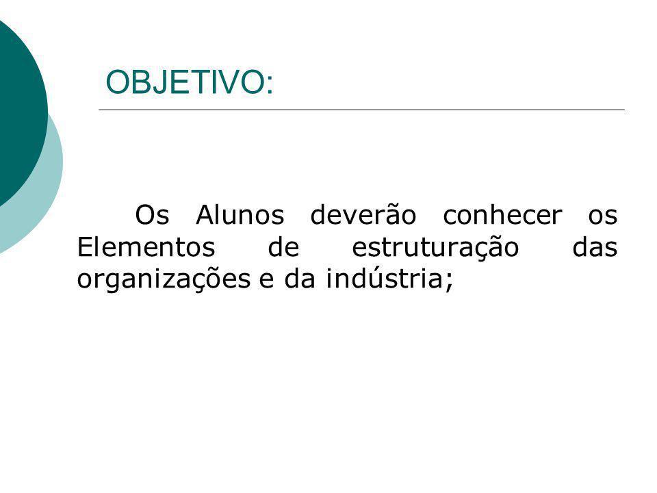 OBJETIVO: Os Alunos deverão conhecer os Elementos de estruturação das organizações e da indústria;
