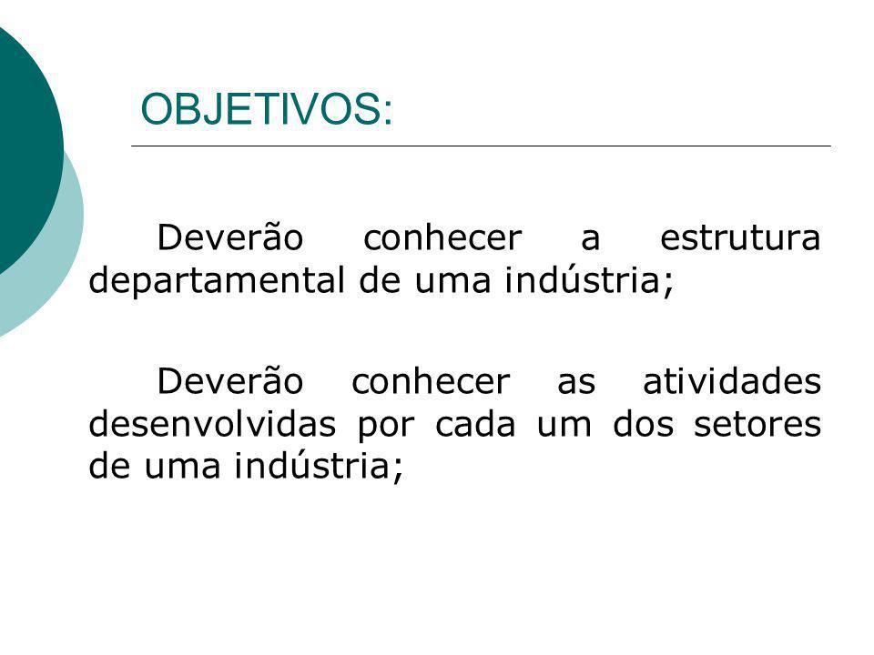 OBJETIVOS: Deverão conhecer a estrutura departamental de uma indústria;
