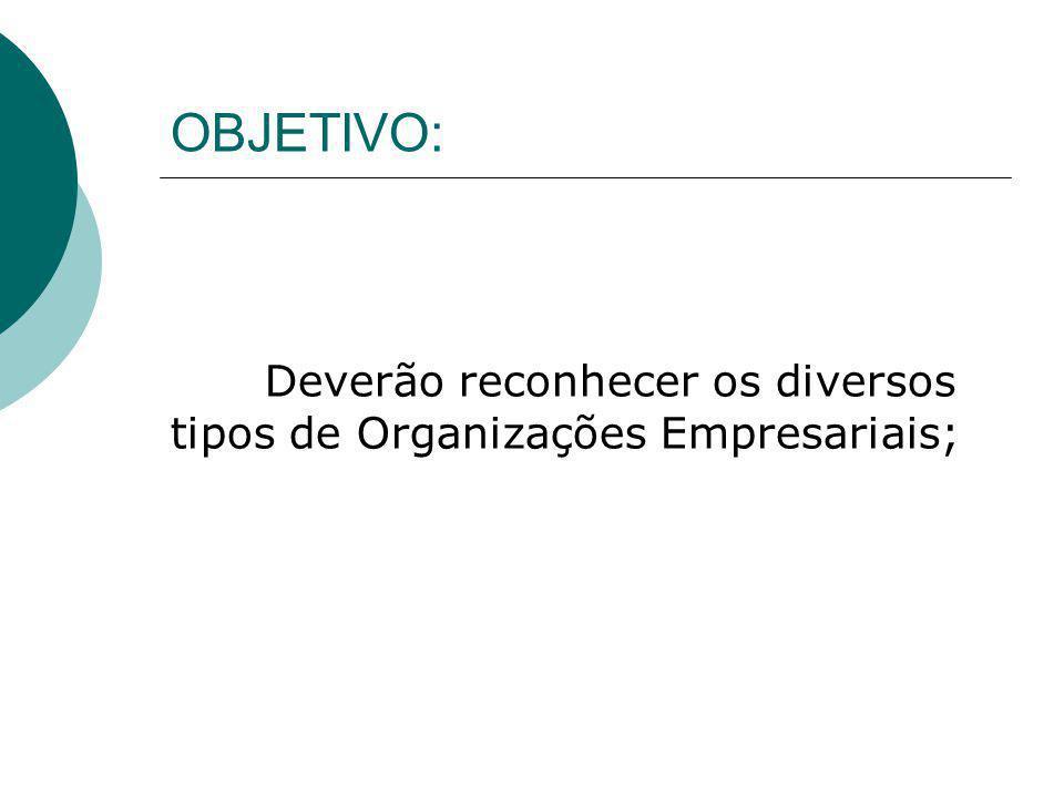 OBJETIVO: Deverão reconhecer os diversos tipos de Organizações Empresariais;