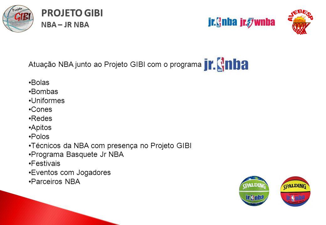 PROJETO GIBI NBA – JR NBA