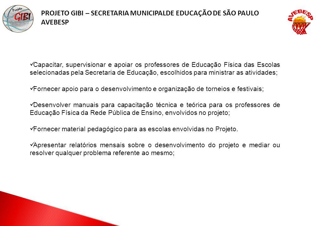 PROJETO GIBI – SECRETARIA MUNICIPALDE EDUCAÇÃO DE SÃO PAULO AVEBESP