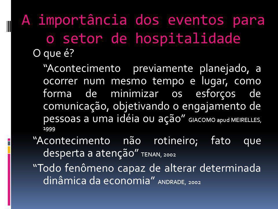 A importância dos eventos para o setor de hospitalidade