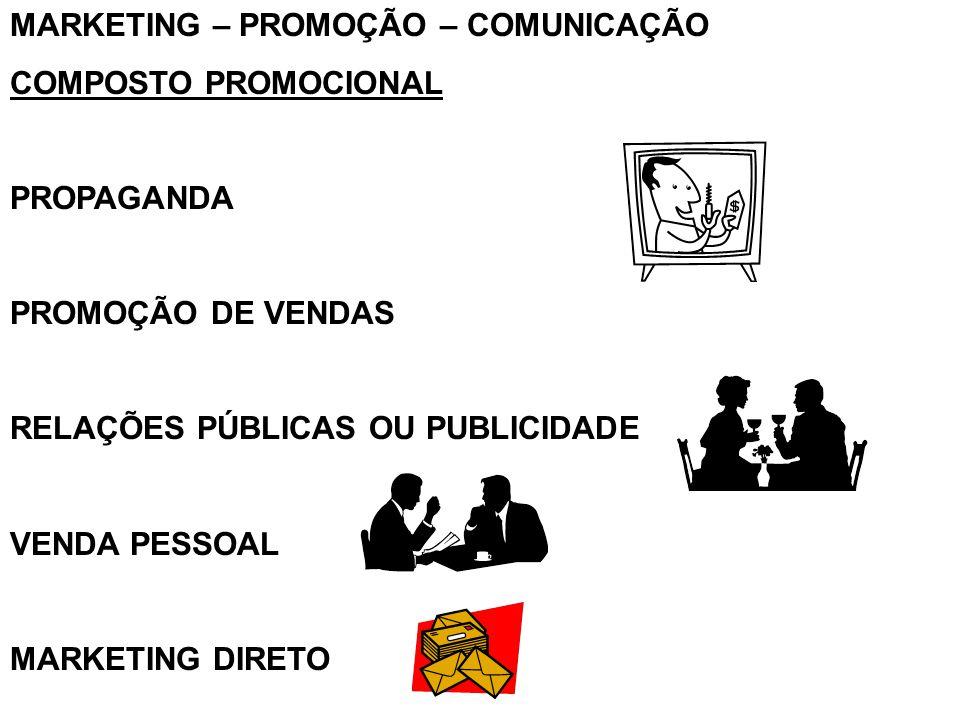 MARKETING – PROMOÇÃO – COMUNICAÇÃO