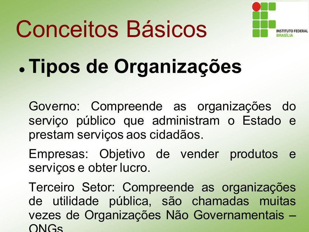 Conceitos Básicos Tipos de Organizações