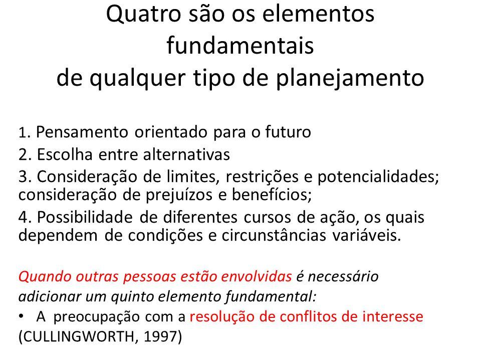 Quatro são os elementos fundamentais de qualquer tipo de planejamento