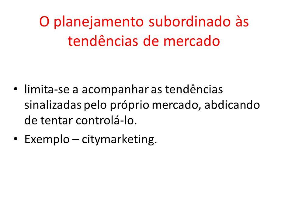 O planejamento subordinado às tendências de mercado