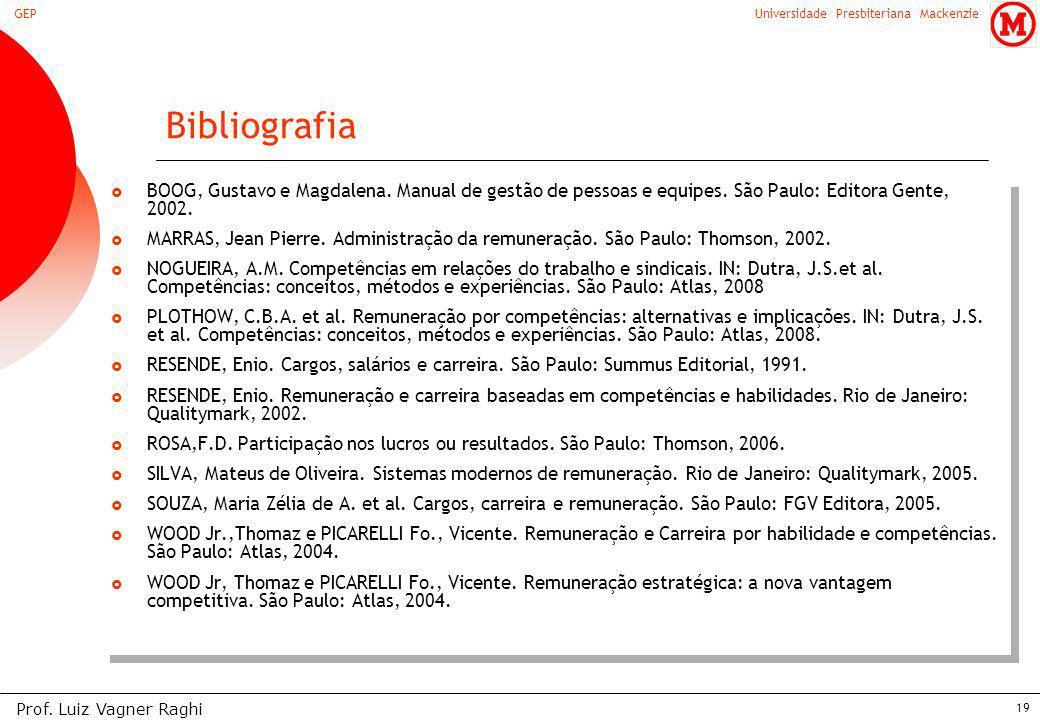 Bibliografia BOOG, Gustavo e Magdalena. Manual de gestão de pessoas e equipes. São Paulo: Editora Gente, 2002.