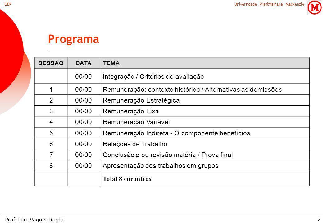 Programa 00/00 Integração / Critérios de avaliação 1