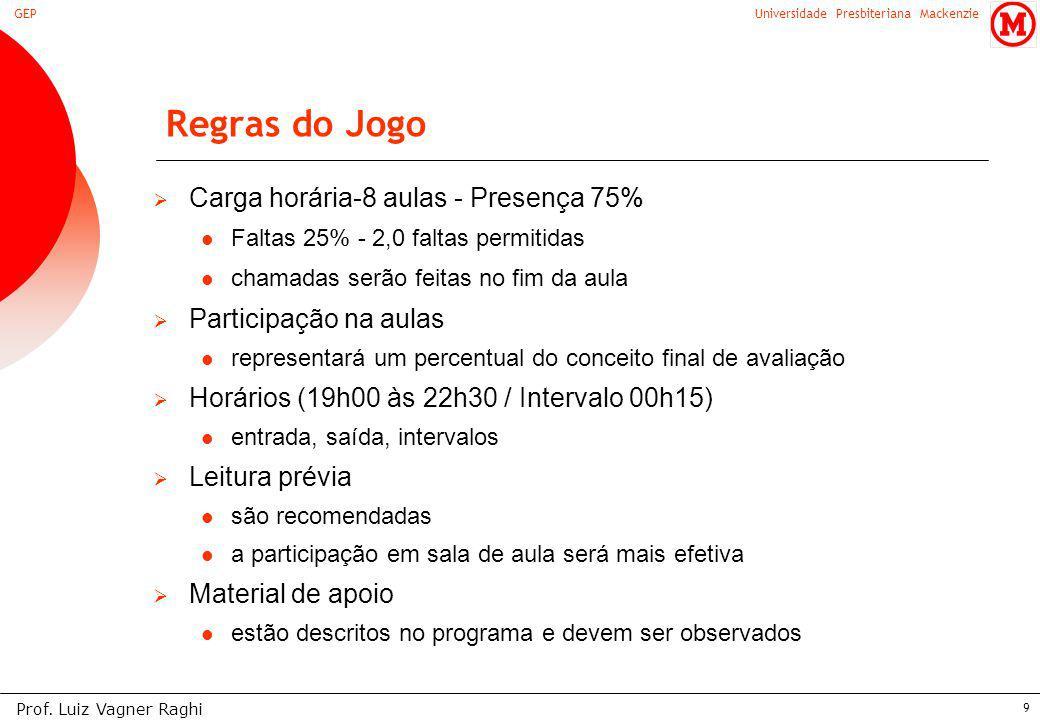 Regras do Jogo Carga horária-8 aulas - Presença 75%