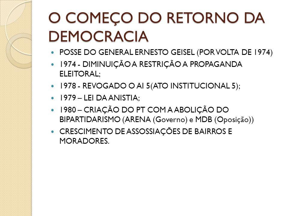 O COMEÇO DO RETORNO DA DEMOCRACIA
