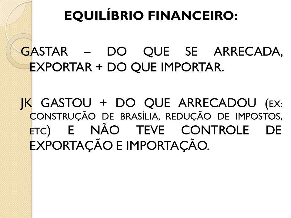 EQUILÍBRIO FINANCEIRO: GASTAR – DO QUE SE ARRECADA, EXPORTAR + DO QUE IMPORTAR.