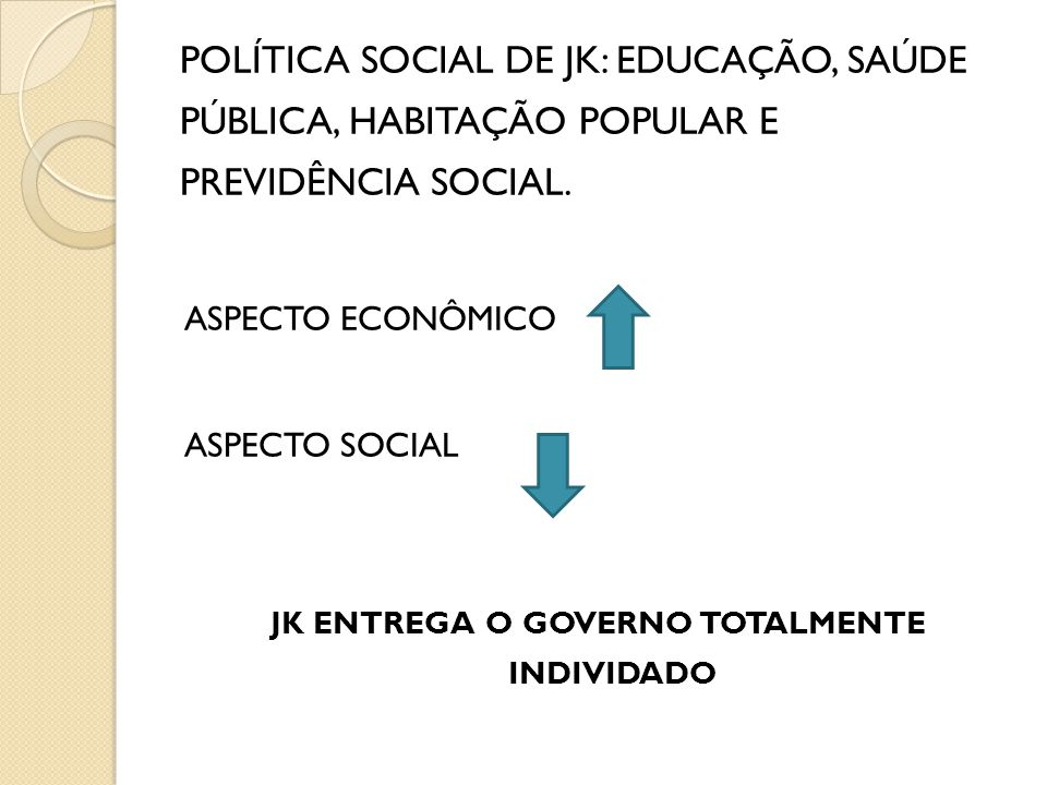 JK ENTREGA O GOVERNO TOTALMENTE INDIVIDADO