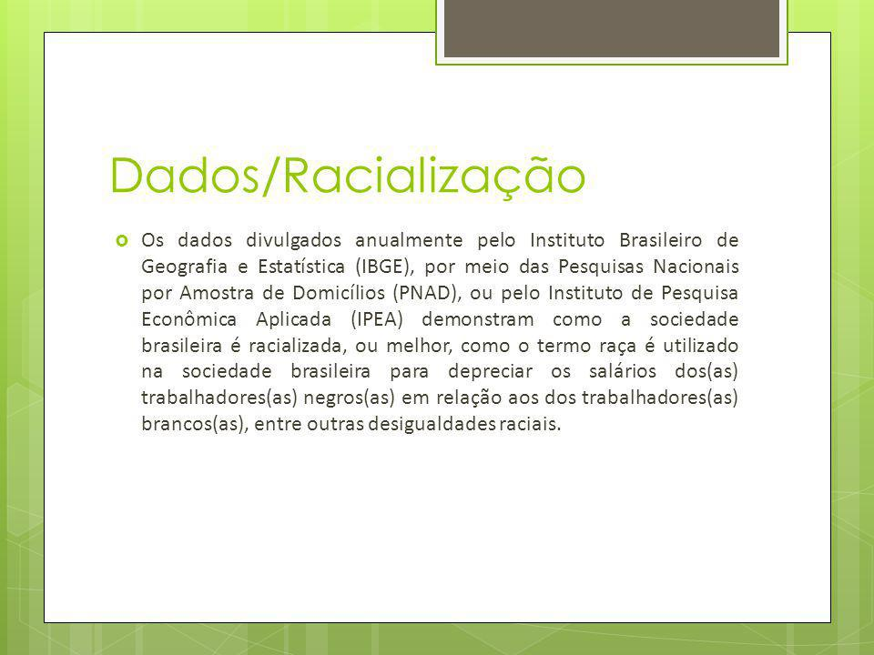 Dados/Racialização