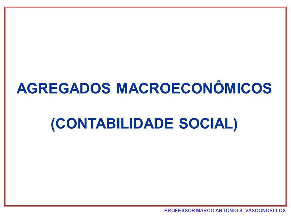 AGREGADOS MACROECONÔMICOS (CONTABILIDADE SOCIAL)
