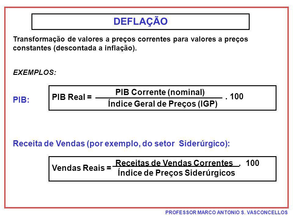 DEFLAÇÃO PIB: PIB Corrente (nominal) PIB Real = . 100