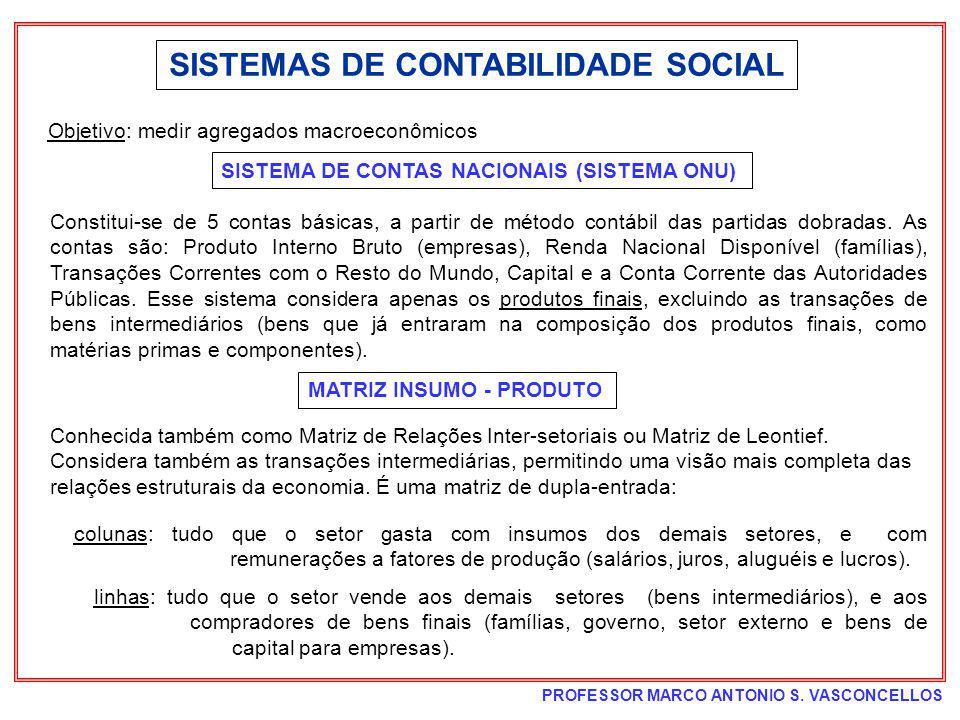 SISTEMAS DE CONTABILIDADE SOCIAL
