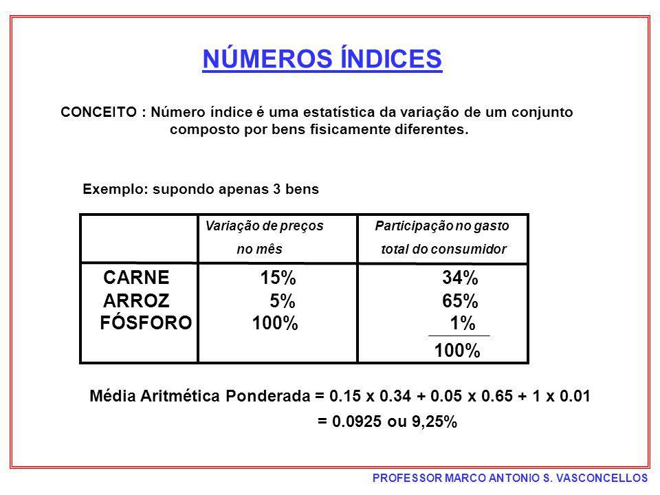 NÚMEROS ÍNDICES CARNE 15% 34% ARROZ 5% 65% FÓSFORO 100% 1% 100%