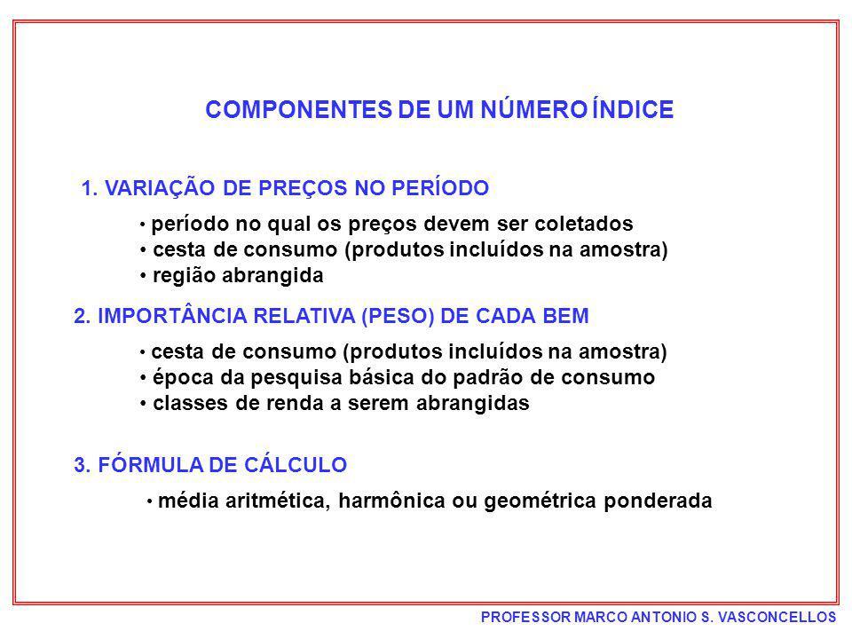 COMPONENTES DE UM NÚMERO ÍNDICE