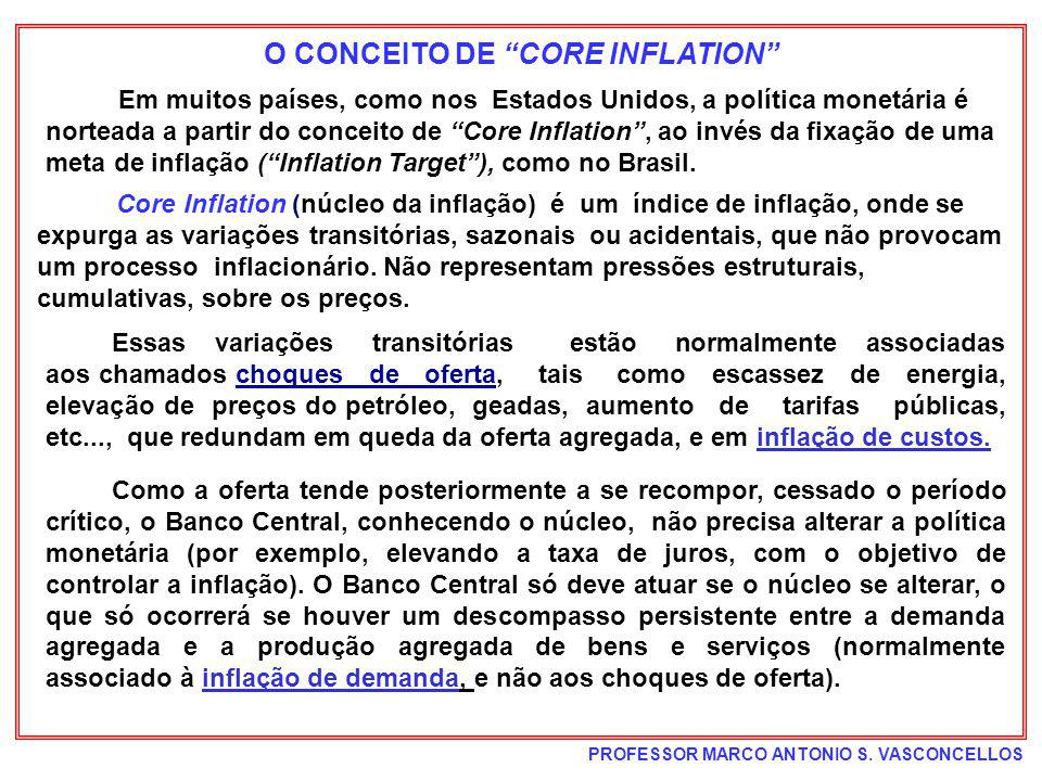 O CONCEITO DE CORE INFLATION