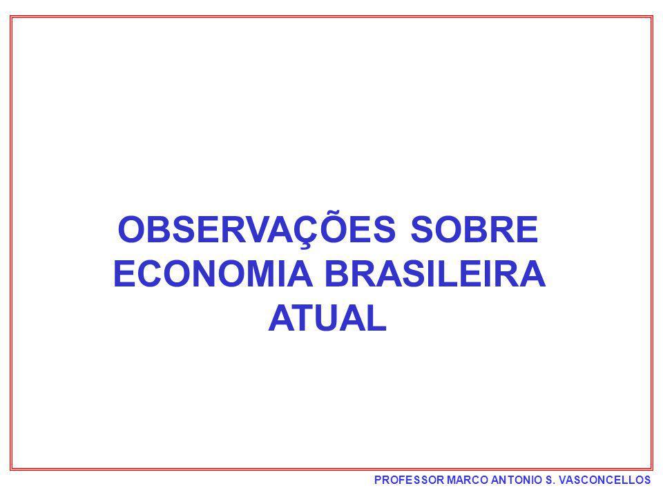 OBSERVAÇÕES SOBRE ECONOMIA BRASILEIRA ATUAL