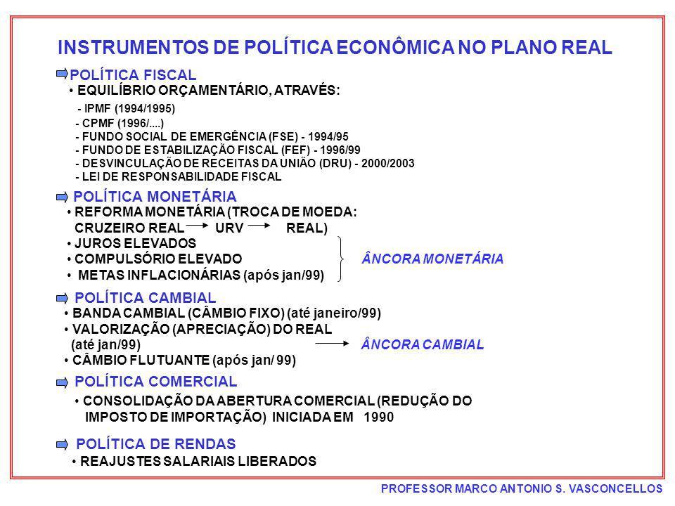 INSTRUMENTOS DE POLÍTICA ECONÔMICA NO PLANO REAL