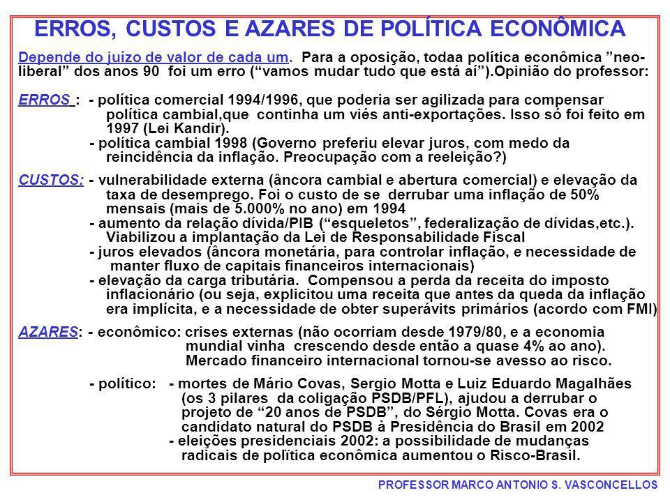 ERROS, CUSTOS E AZARES DE POLÍTICA ECONÔMICA