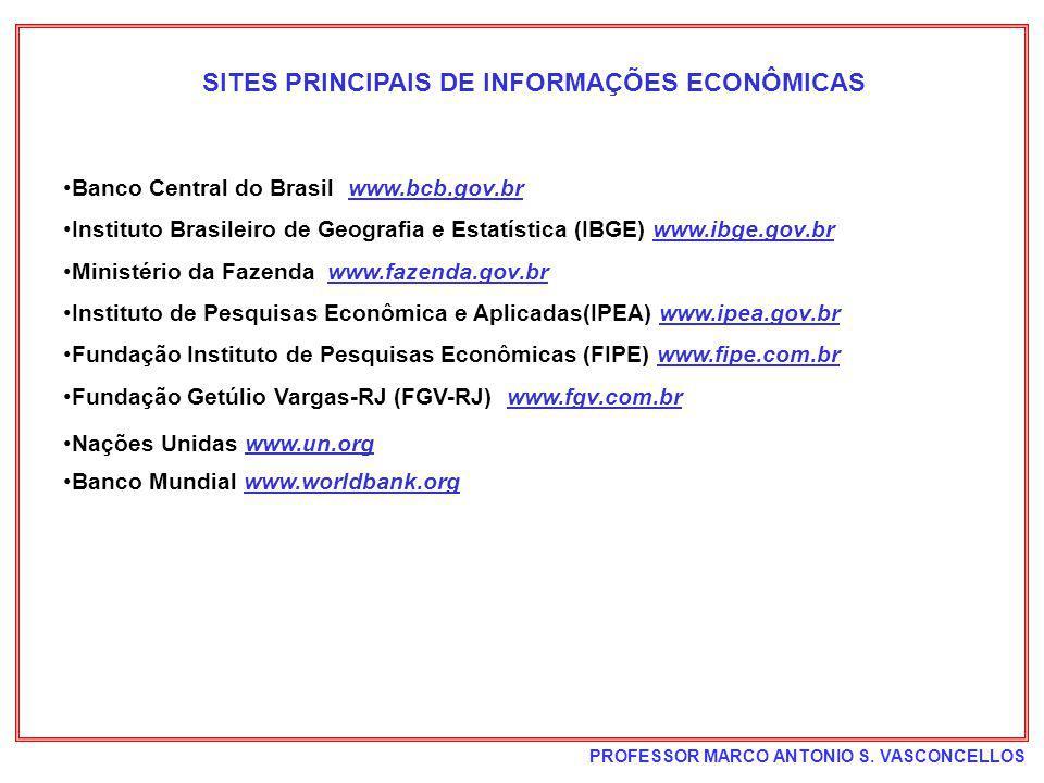 SITES PRINCIPAIS DE INFORMAÇÕES ECONÔMICAS