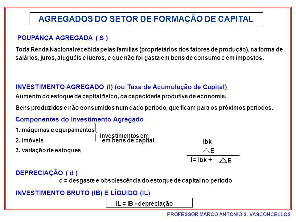 AGREGADOS DO SETOR DE FORMAÇÃO DE CAPITAL