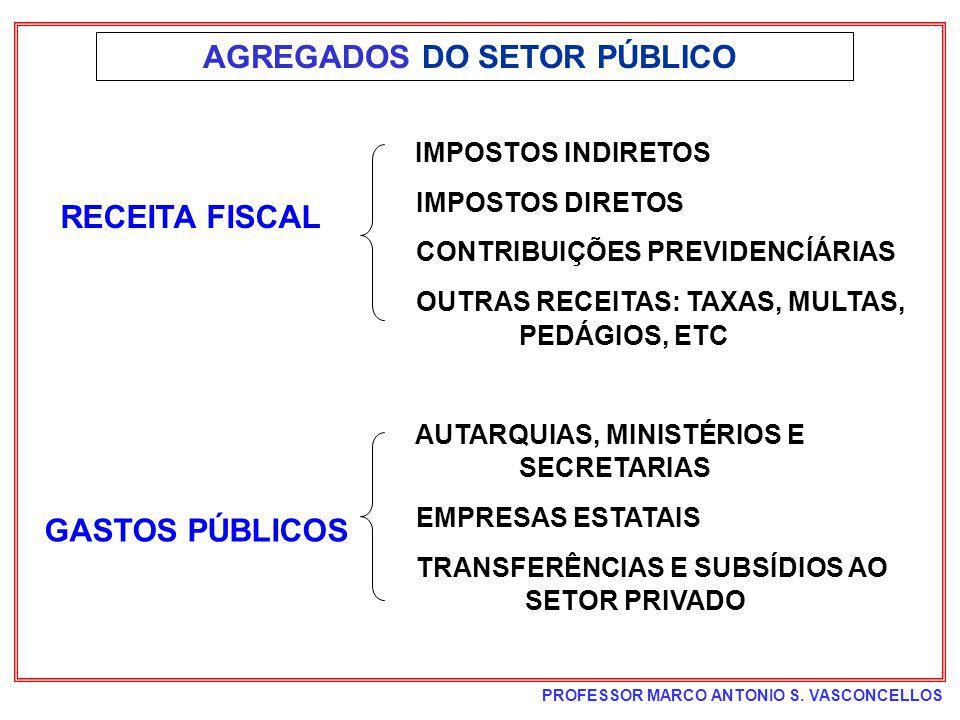 AGREGADOS DO SETOR PÚBLICO